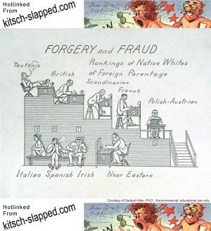 1247-forgery-and-fraud-rankings-of-native-whites-of-foreign-parentage